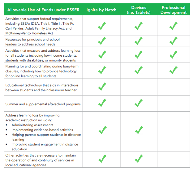funding-image-2